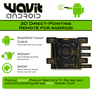 Wavit Android